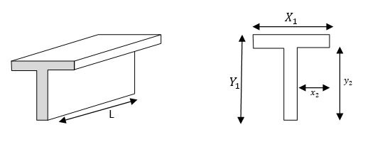 t section beam - metal weight calculator